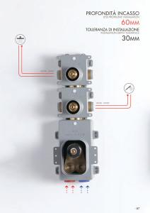 vgradena-termostatna-bateria-2-izhoda